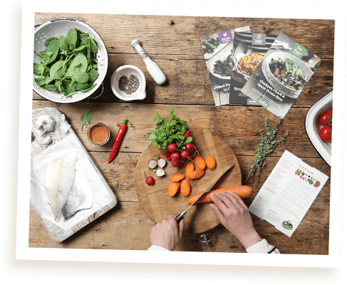 Organic food delivery organic vegetable boxes fruit meat more lets get cooking forumfinder Image collections